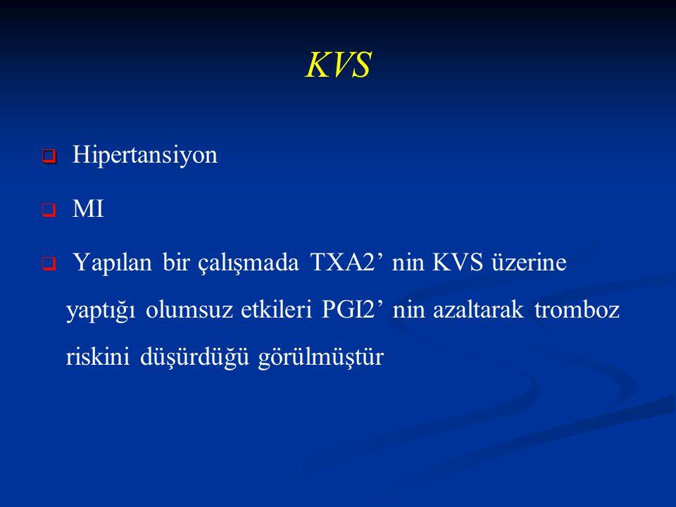 KVS Hipertansiyon. MI.