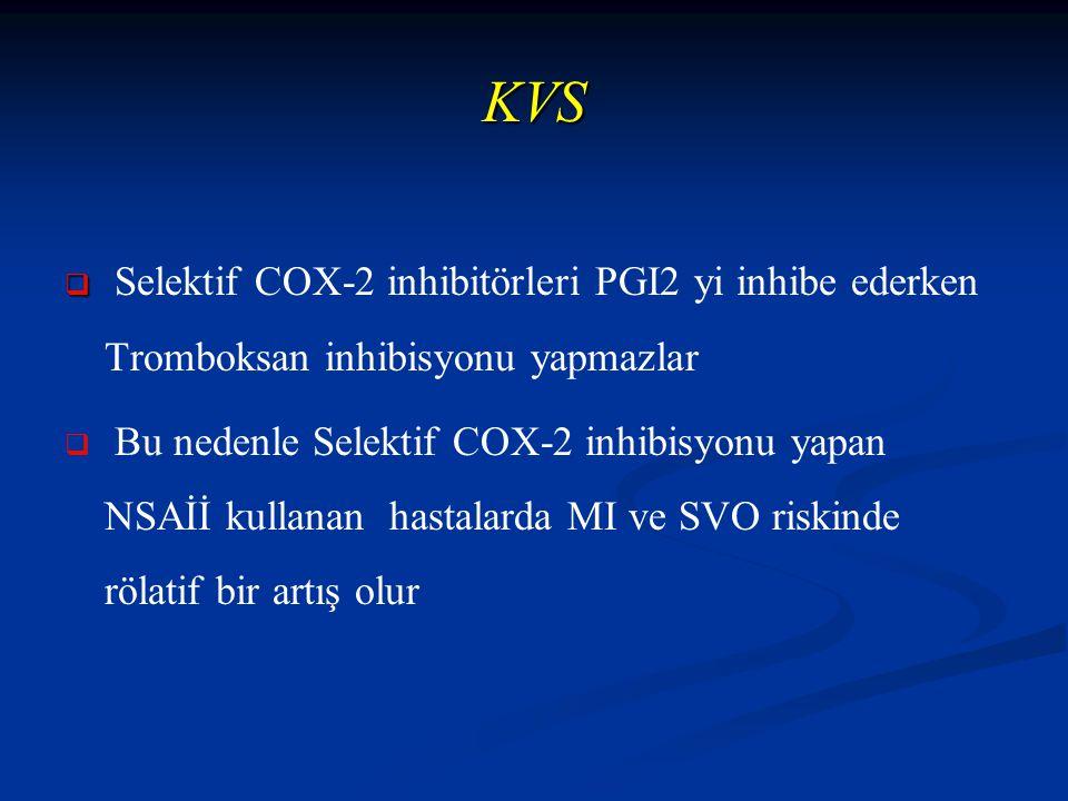 KVS Selektif COX-2 inhibitörleri PGI2 yi inhibe ederken Tromboksan inhibisyonu yapmazlar.