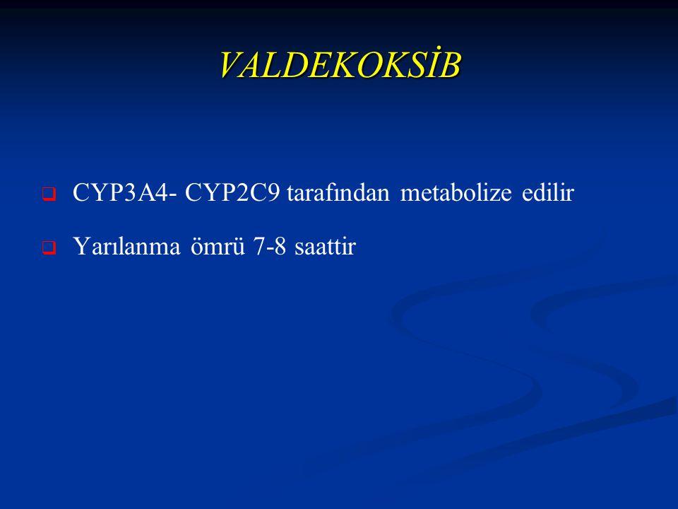VALDEKOKSİB CYP3A4- CYP2C9 tarafından metabolize edilir