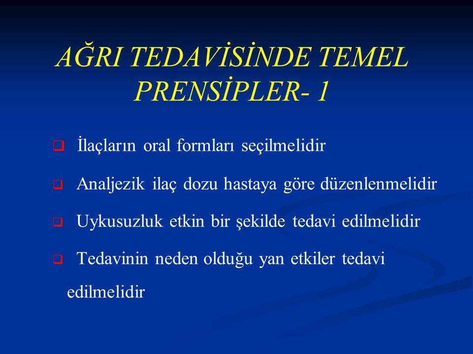 AĞRI TEDAVİSİNDE TEMEL PRENSİPLER- 1