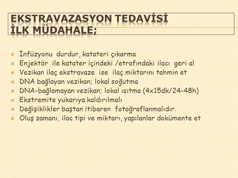 EKSTRAVAZASYON TEDAVİSİ İlk müdahale;