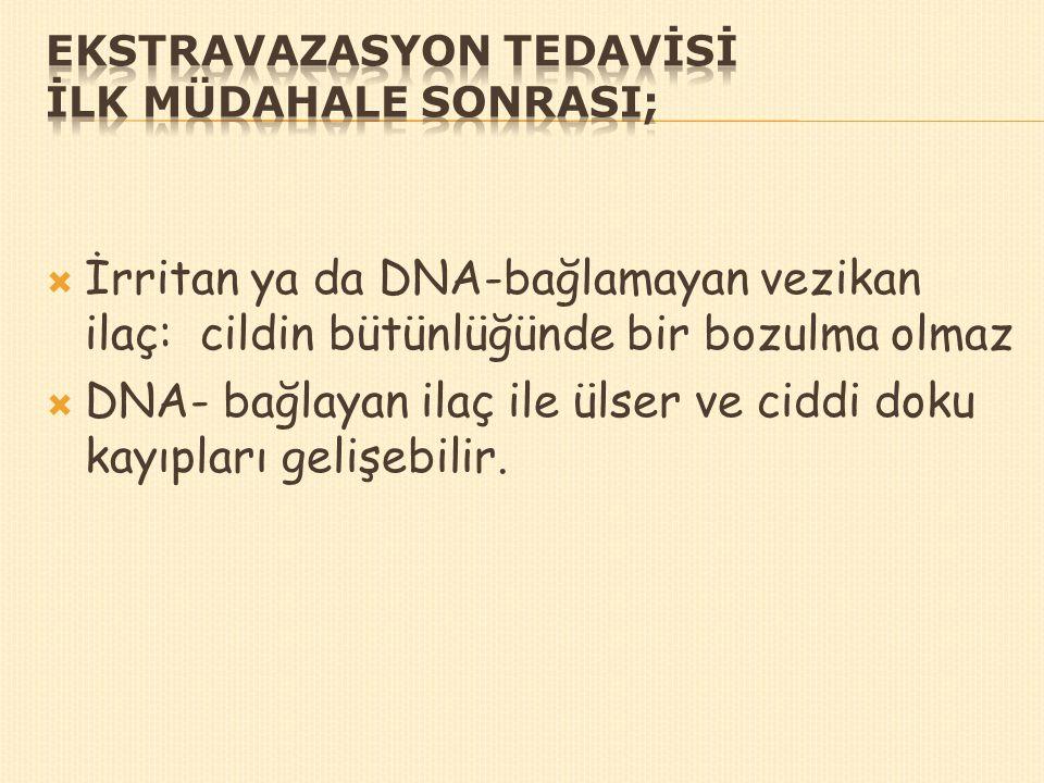 EKSTRAVAZASYON TEDAVİSİ İlk müdahale sonrasI;