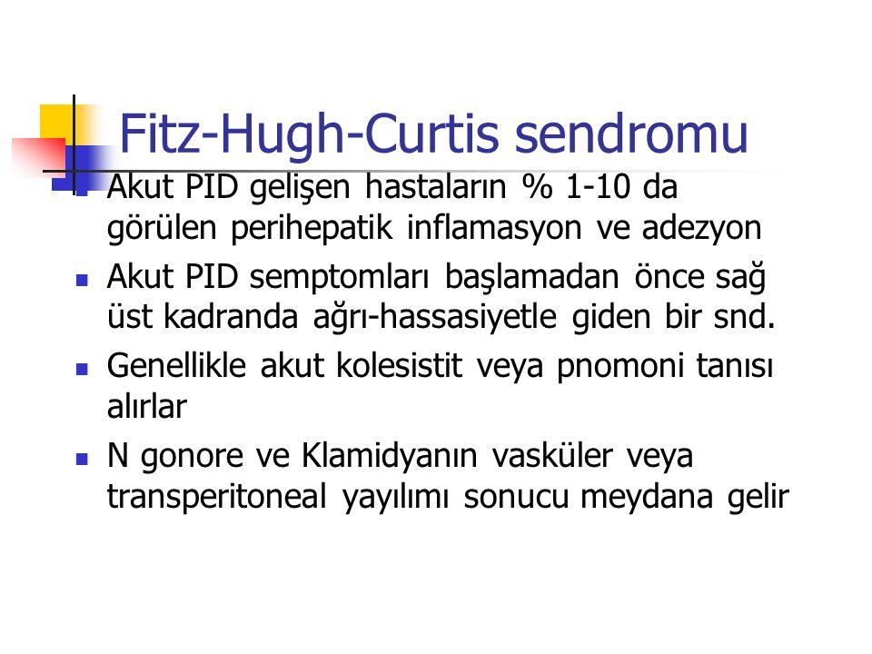 Fitz-Hugh-Curtis sendromu