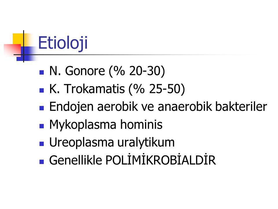 Etioloji N. Gonore (% 20-30) K. Trokamatis (% 25-50)