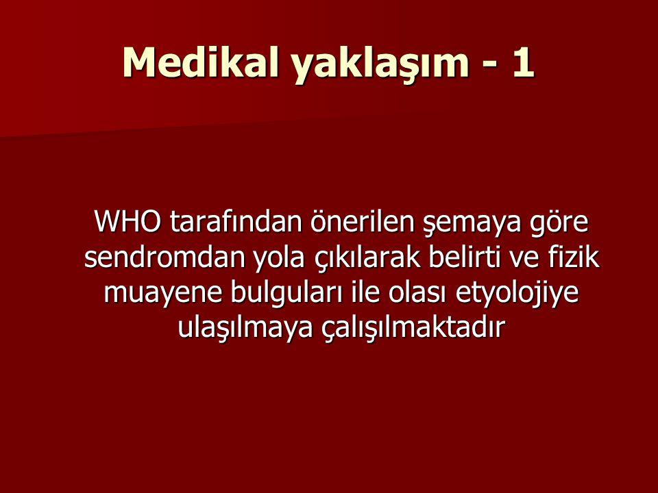 Medikal yaklaşım - 1