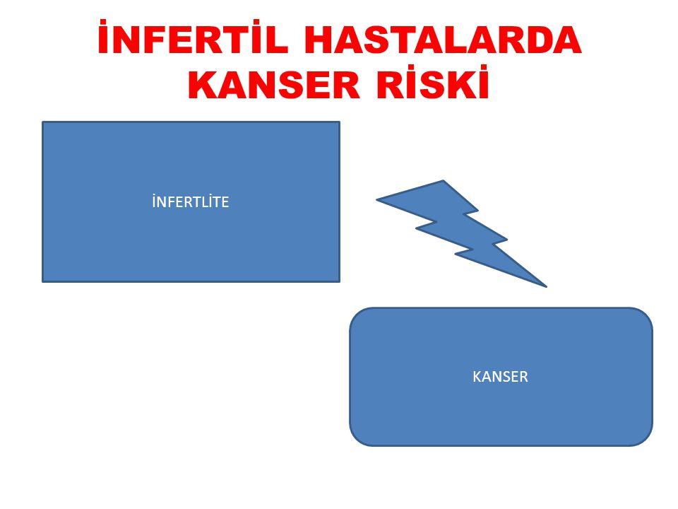 İNFERTİL HASTALARDA KANSER RİSKİ