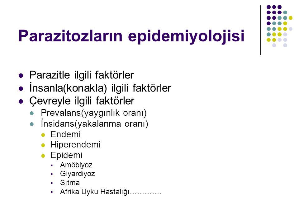 Parazitozların epidemiyolojisi