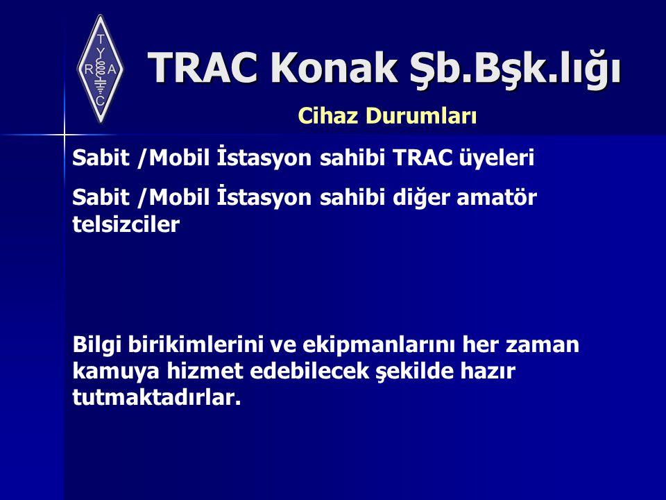 Cihaz Durumları Sabit /Mobil İstasyon sahibi TRAC üyeleri. Sabit /Mobil İstasyon sahibi diğer amatör telsizciler.