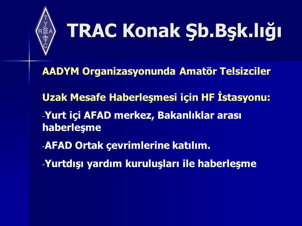 AADYM Organizasyonunda Amatör Telsizciler