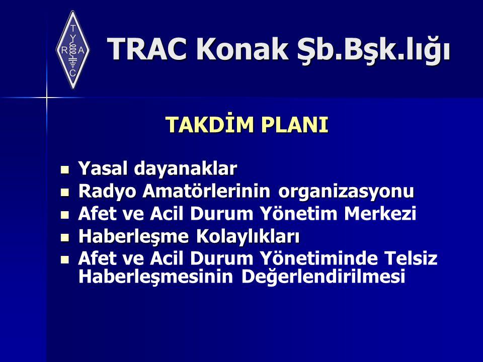 TAKDİM PLANI Yasal dayanaklar Radyo Amatörlerinin organizasyonu