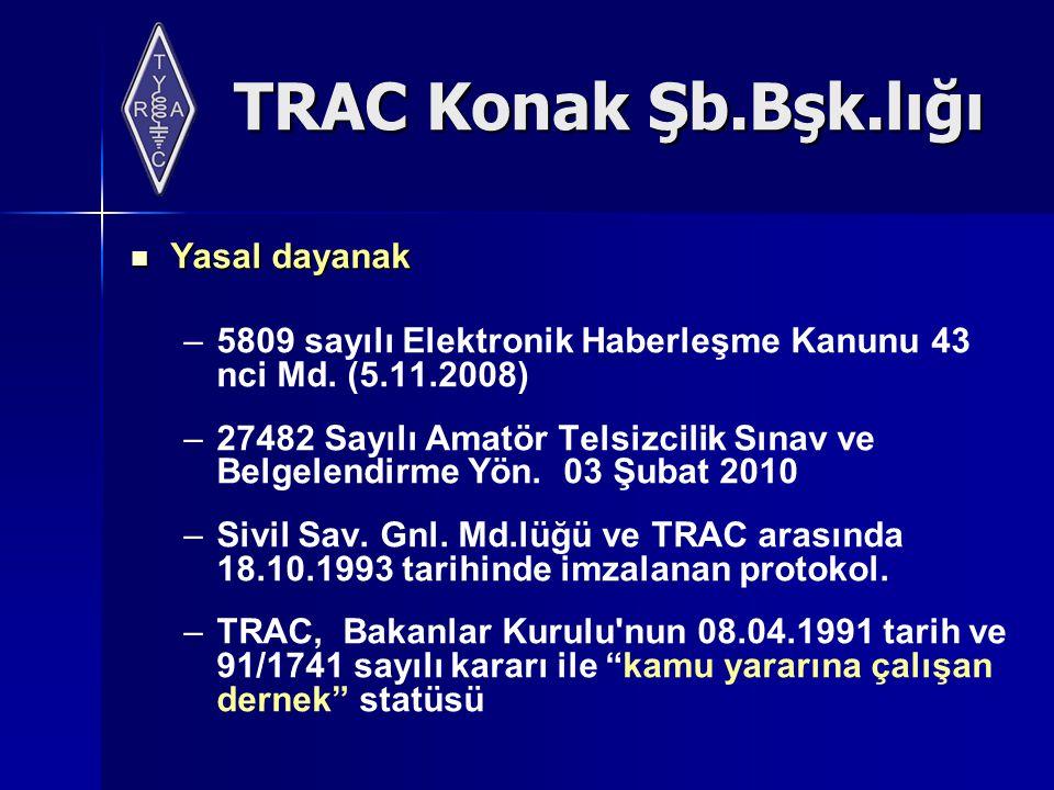 Yasal dayanak 5809 sayılı Elektronik Haberleşme Kanunu 43 nci Md. (5.11.2008)