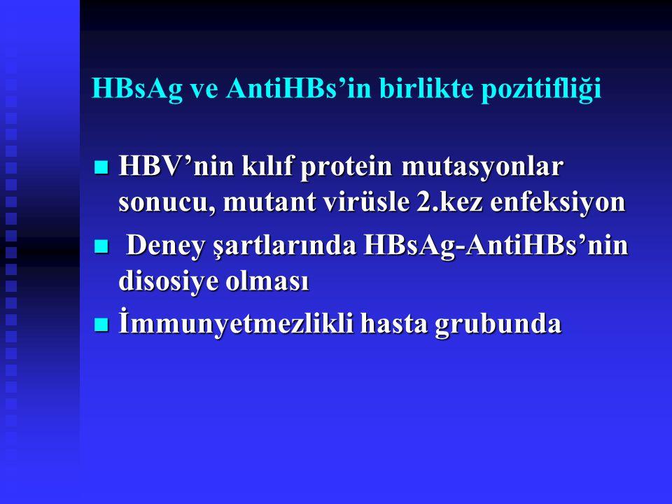 HBsAg ve AntiHBs'in birlikte pozitifliği