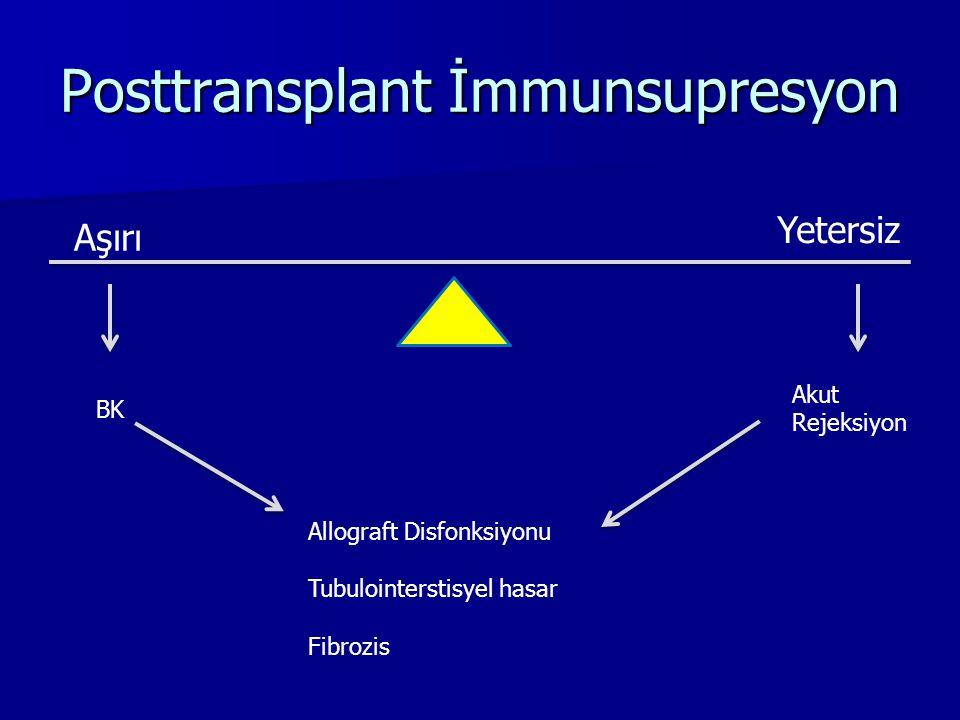 Posttransplant İmmunsupresyon
