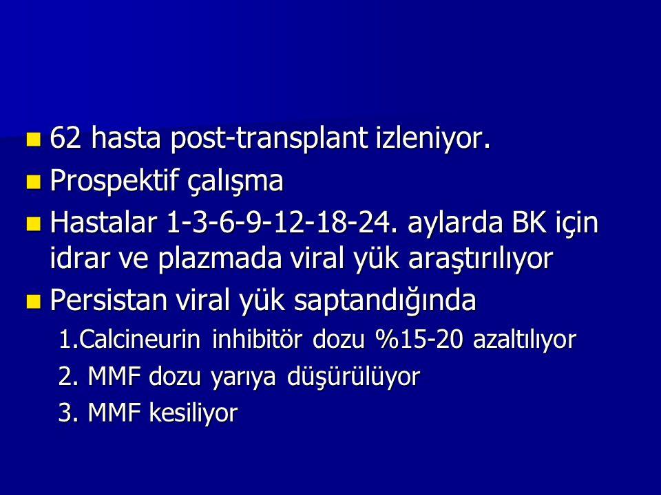 62 hasta post-transplant izleniyor. Prospektif çalışma