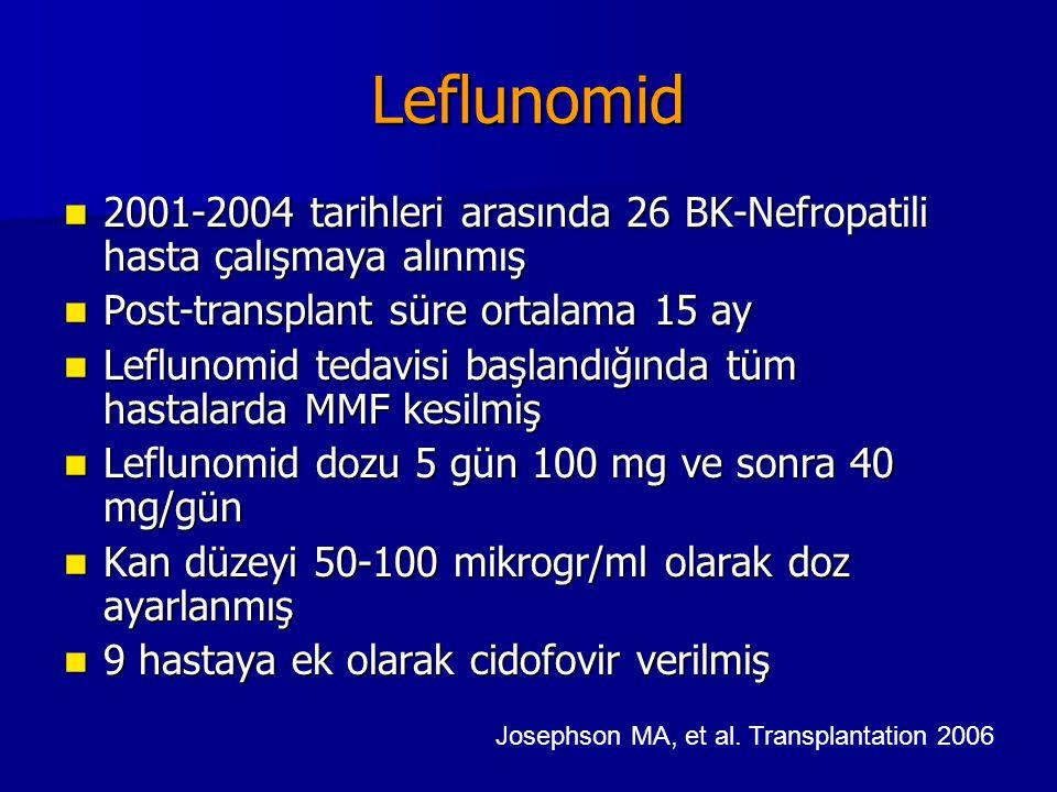 Leflunomid 2001-2004 tarihleri arasında 26 BK-Nefropatili hasta çalışmaya alınmış. Post-transplant süre ortalama 15 ay.