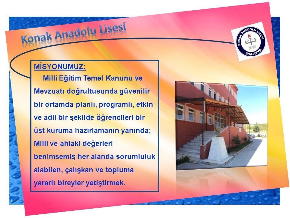 Konak Anadolu Lisesi MİSYONUMUZ: