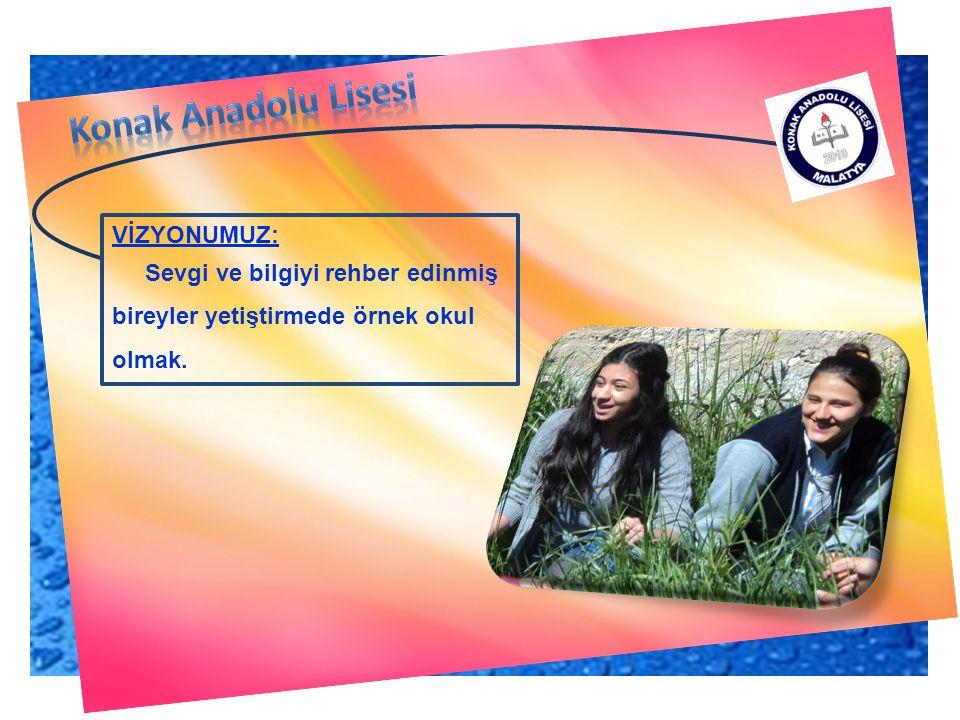 Konak Anadolu Lisesi VİZYONUMUZ: