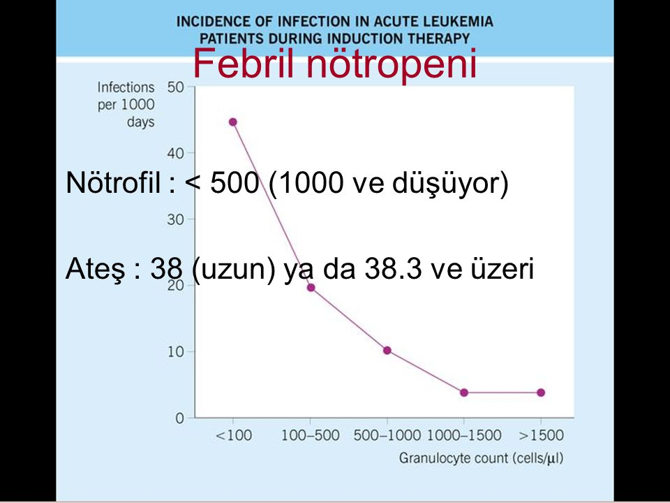 Febril nötropeni Nötrofil : < 500 (1000 ve düşüyor)