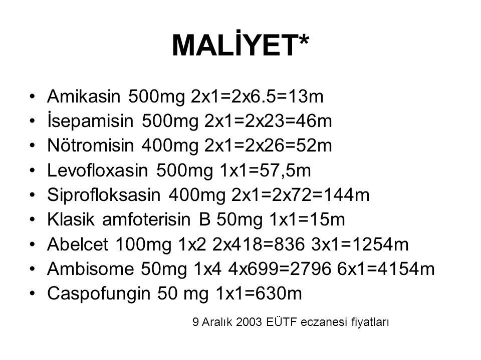 MALİYET* Amikasin 500mg 2x1=2x6.5=13m İsepamisin 500mg 2x1=2x23=46m