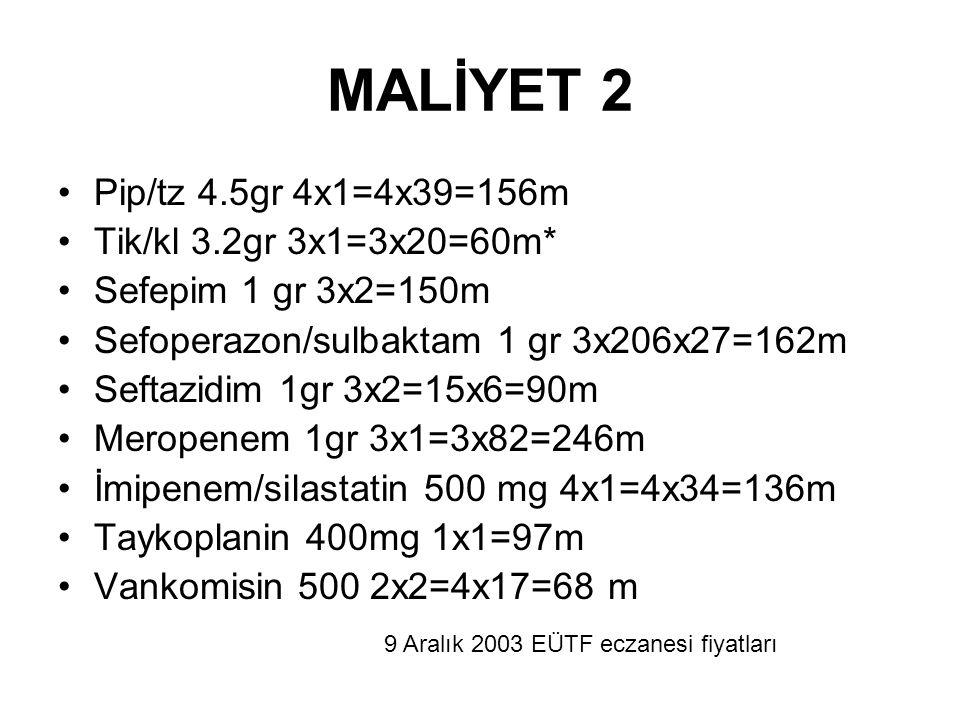 MALİYET 2 Pip/tz 4.5gr 4x1=4x39=156m Tik/kl 3.2gr 3x1=3x20=60m*