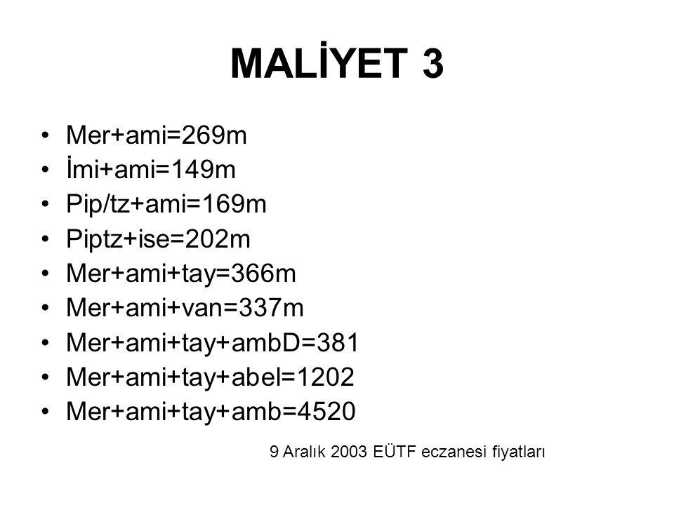 MALİYET 3 Mer+ami=269m İmi+ami=149m Pip/tz+ami=169m Piptz+ise=202m