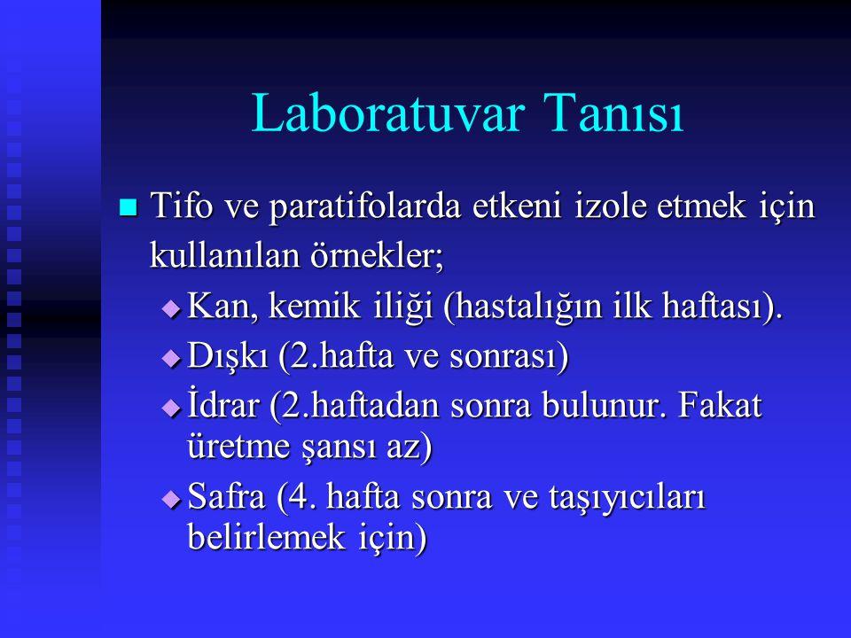 Laboratuvar Tanısı Tifo ve paratifolarda etkeni izole etmek için
