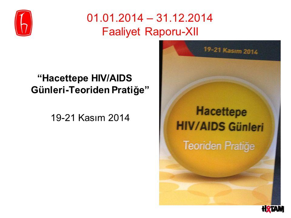 Hacettepe HIV/AIDS Günleri-Teoriden Pratiğe