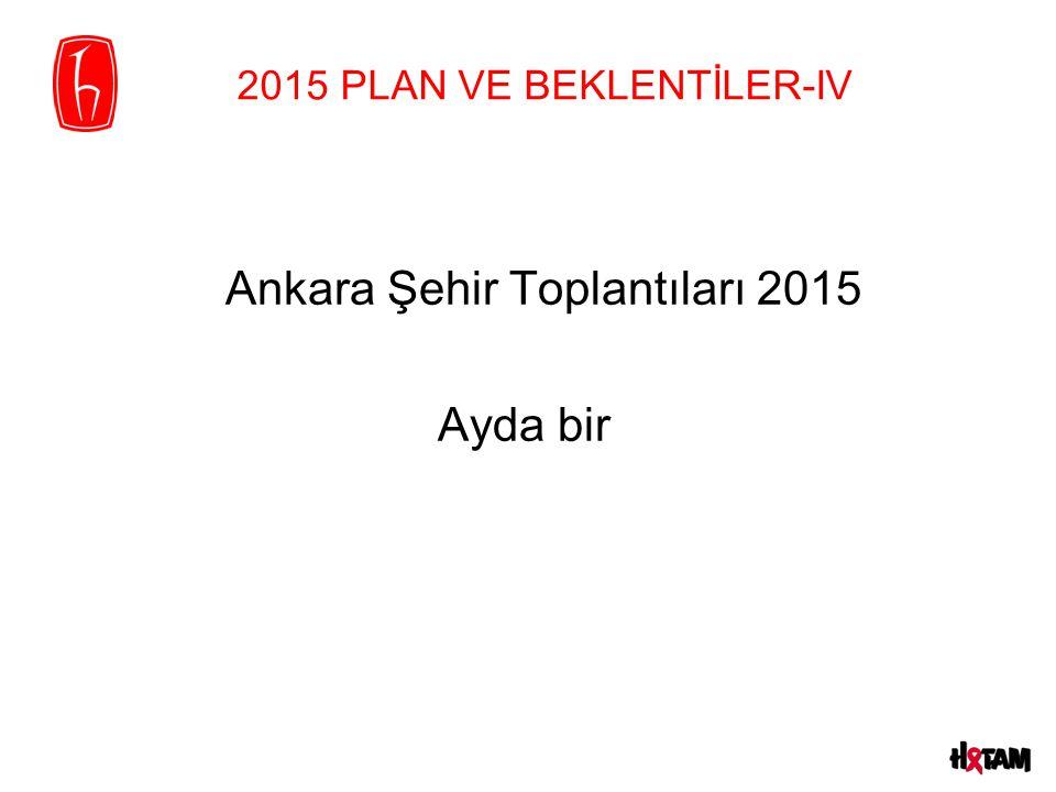 2015 PLAN VE BEKLENTİLER-IV