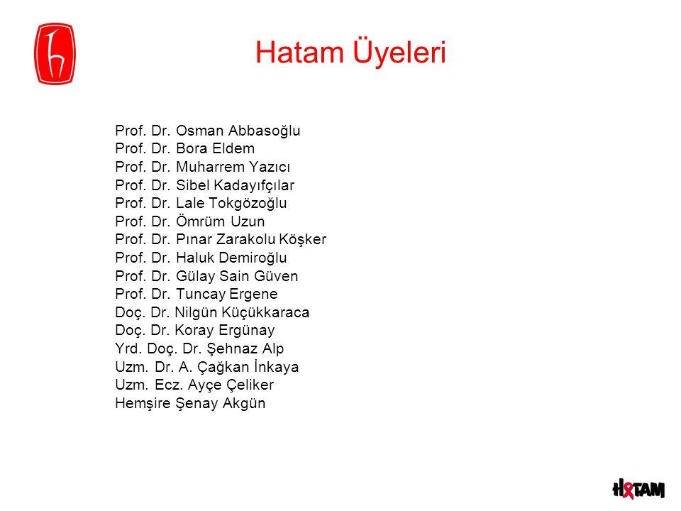 Hatam Üyeleri Prof. Dr. Bora Eldem Prof. Dr. Muharrem Yazıcı
