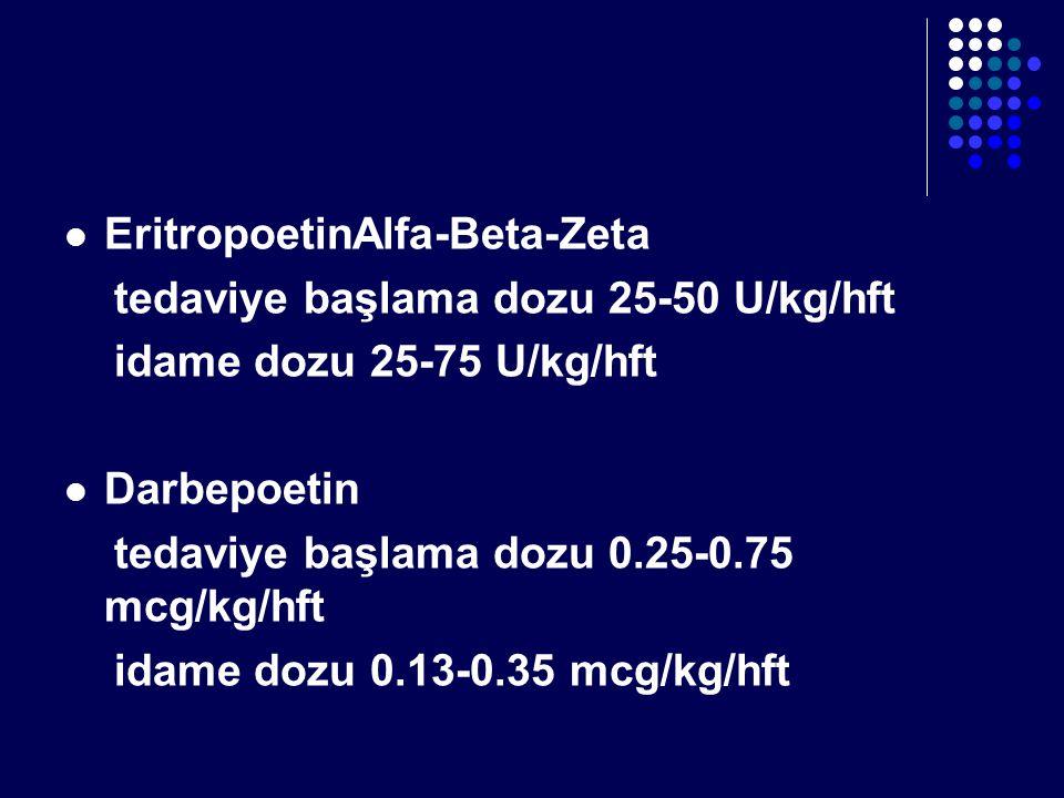 EritropoetinAlfa-Beta-Zeta