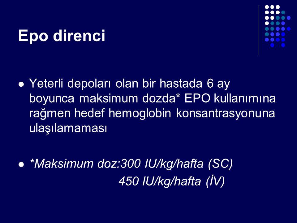 Epo direnci Yeterli depoları olan bir hastada 6 ay boyunca maksimum dozda* EPO kullanımına rağmen hedef hemoglobin konsantrasyonuna ulaşılamaması.