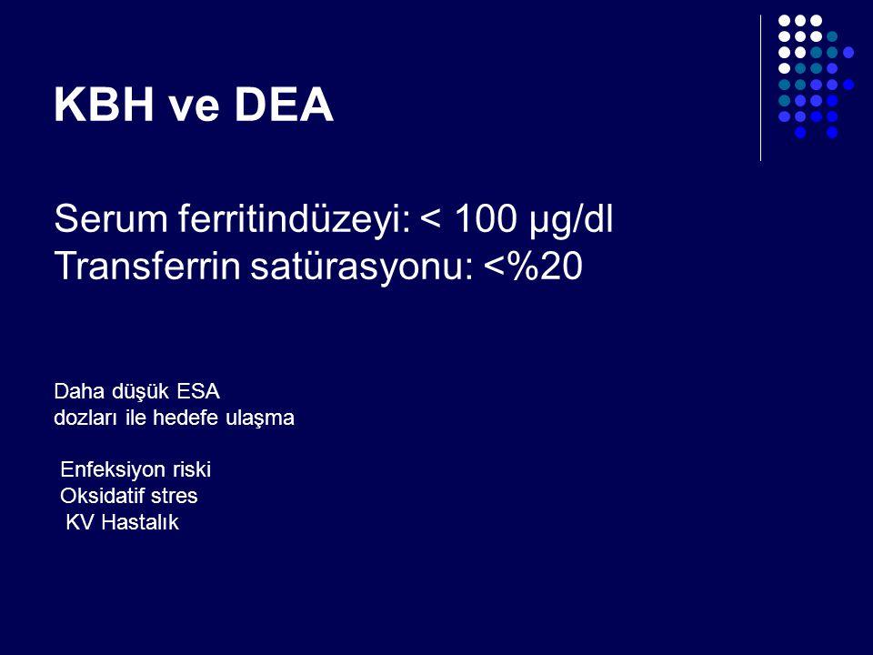 KBH ve DEA Serum ferritindüzeyi: < 100 μg/dl