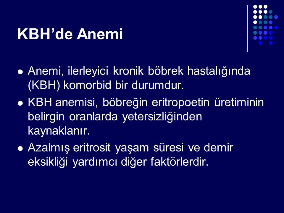 KBH'de Anemi Anemi, ilerleyici kronik böbrek hastalığında (KBH) komorbid bir durumdur.