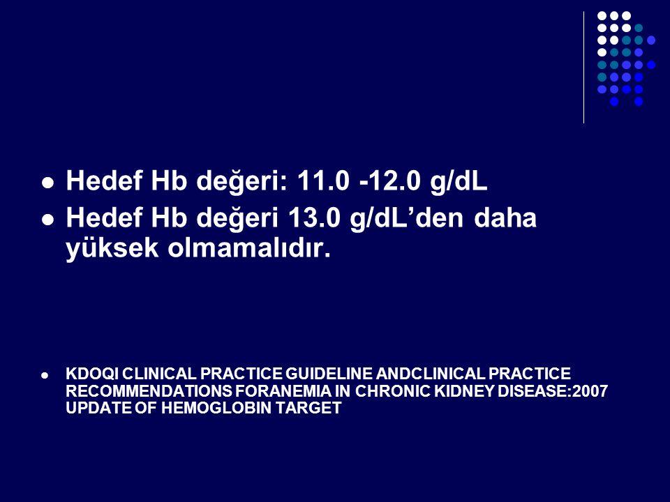 Hedef Hb değeri 13.0 g/dL'den daha yüksek olmamalıdır.