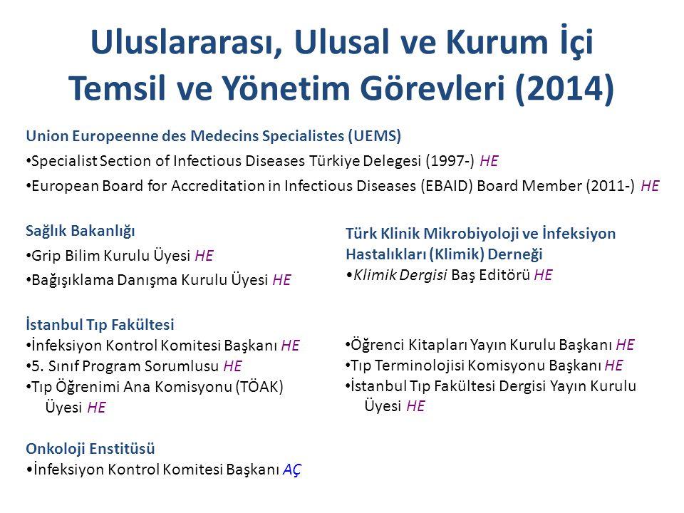 Uluslararası, Ulusal ve Kurum İçi Temsil ve Yönetim Görevleri (2014)