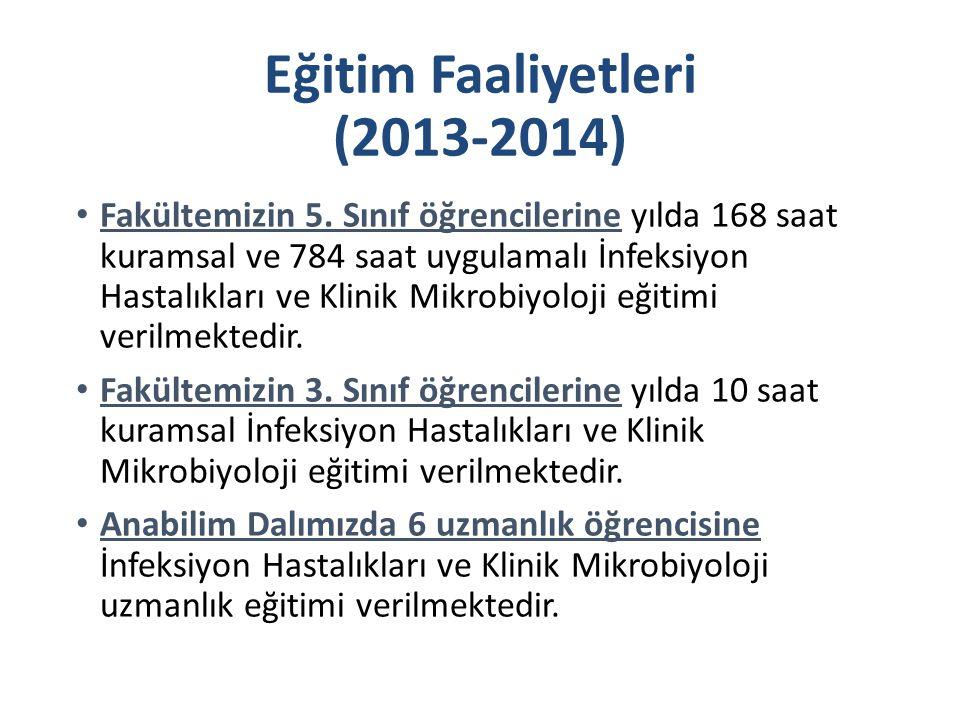 Eğitim Faaliyetleri (2013-2014)