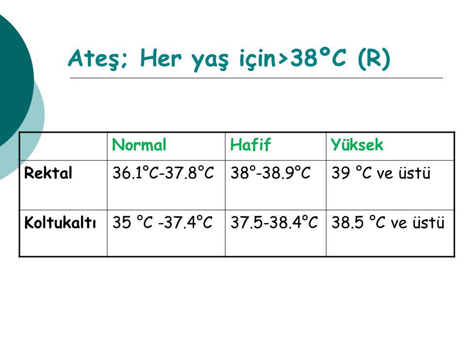 Ateş; Her yaş için>38ºC (R)