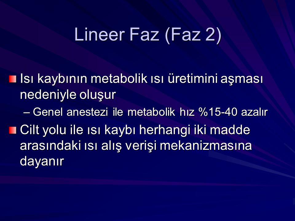 Lineer Faz (Faz 2) Isı kaybının metabolik ısı üretimini aşması nedeniyle oluşur. Genel anestezi ile metabolik hız %15-40 azalır.