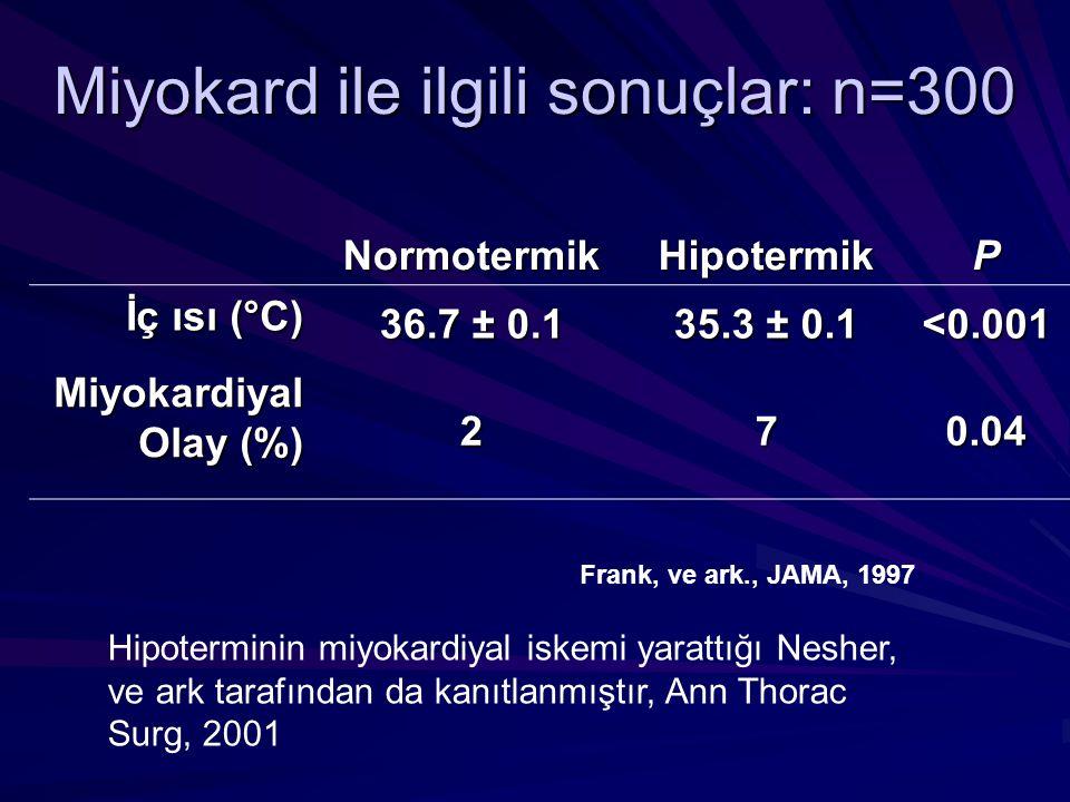 Miyokard ile ilgili sonuçlar: n=300