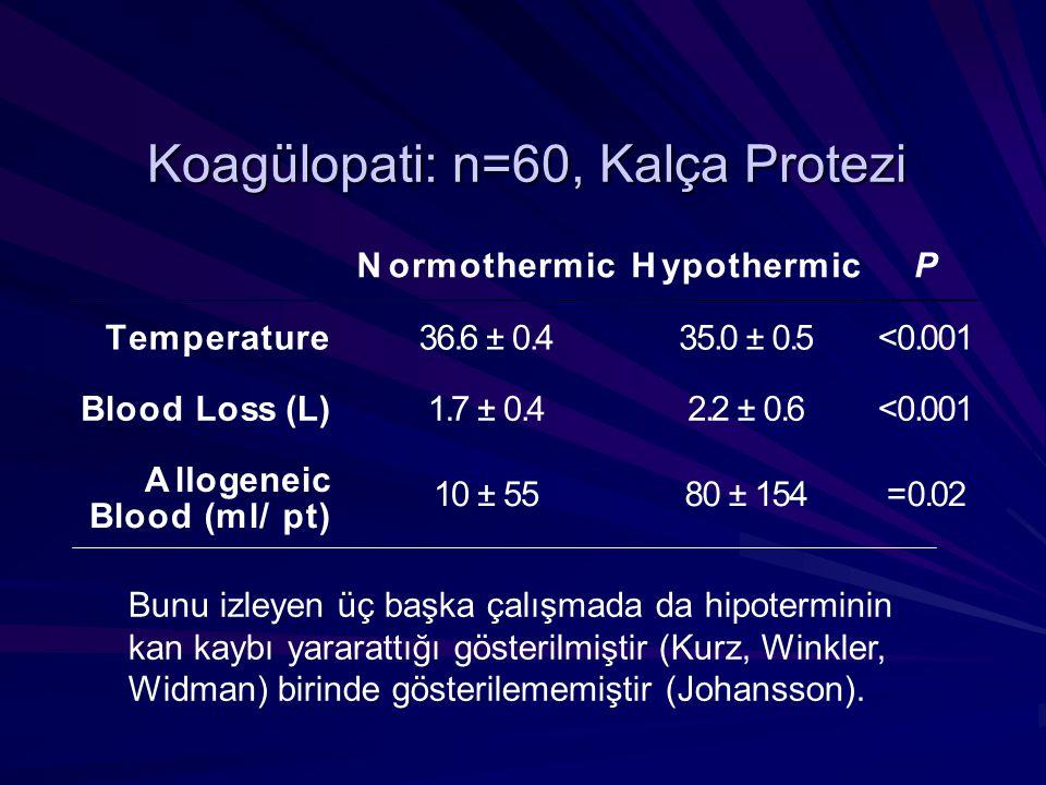 Koagülopati: n=60, Kalça Protezi