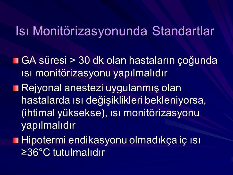 Isı Monitörizasyonunda Standartlar