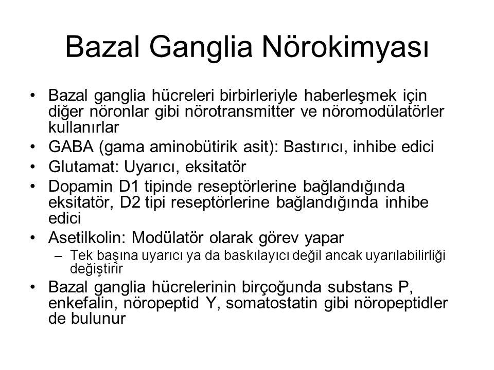 Bazal Ganglia Nörokimyası