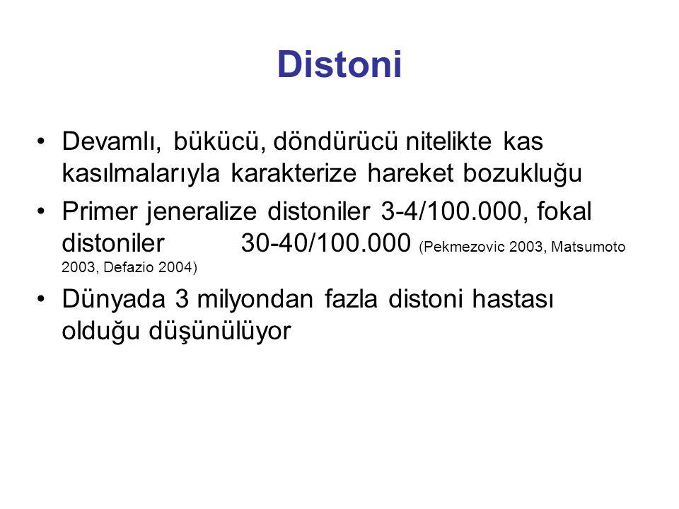 Distoni Devamlı, bükücü, döndürücü nitelikte kas kasılmalarıyla karakterize hareket bozukluğu.