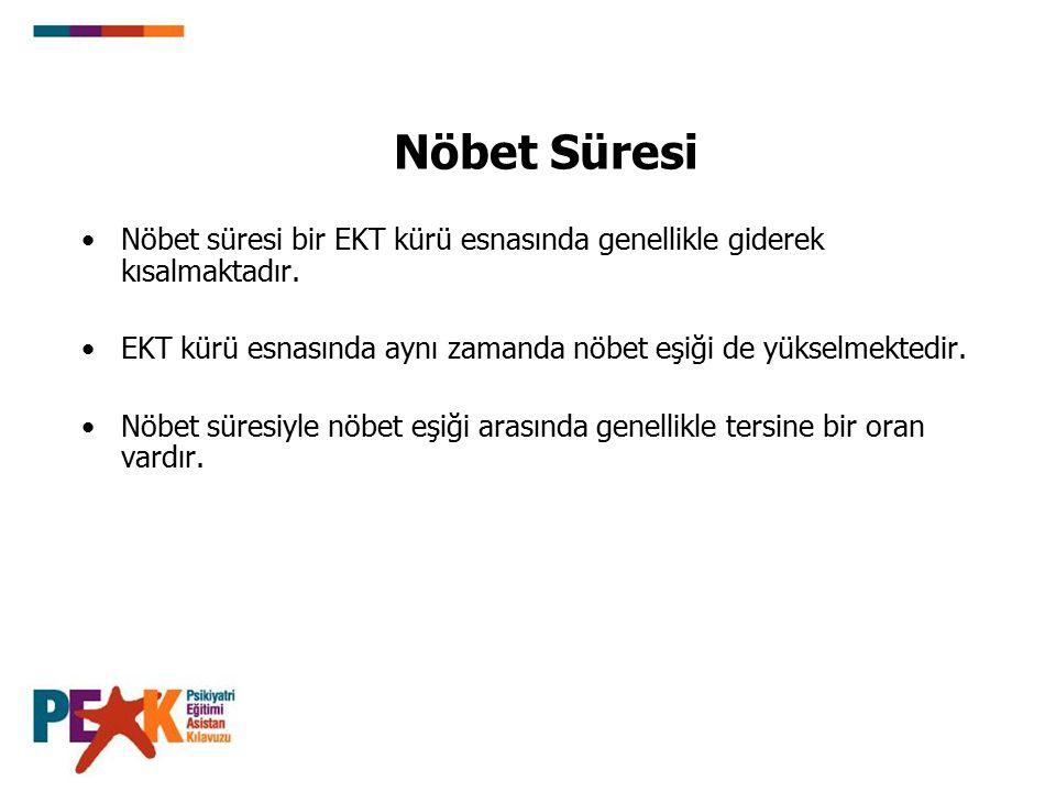 Nöbet Süresi Nöbet süresi bir EKT kürü esnasında genellikle giderek kısalmaktadır. EKT kürü esnasında aynı zamanda nöbet eşiği de yükselmektedir.