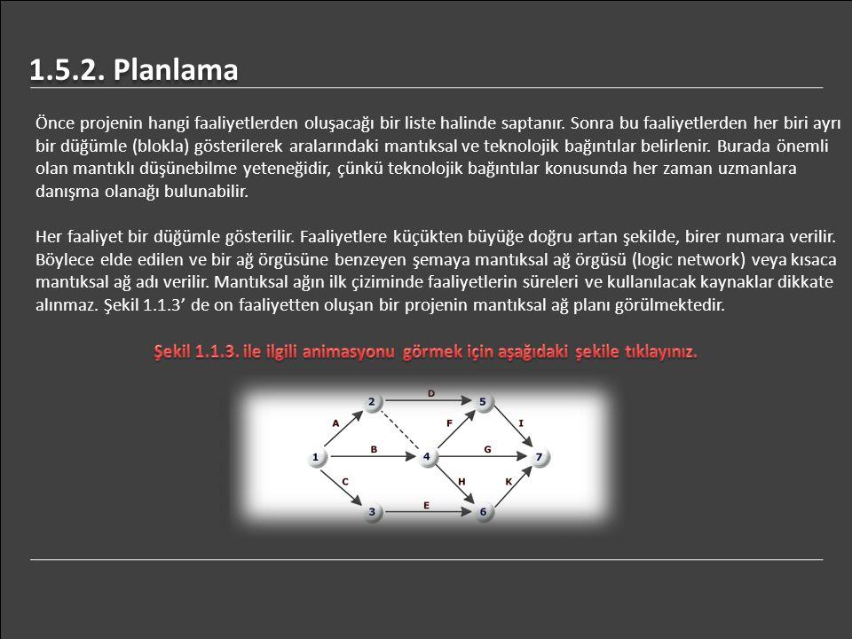 1.5.2. Planlama