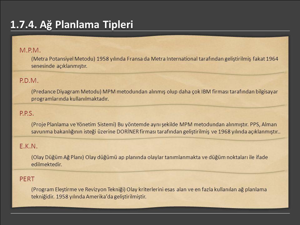 1.7.4. Ağ Planlama Tipleri M.P.M. P.D.M. P.P.S. E.K.N. PERT