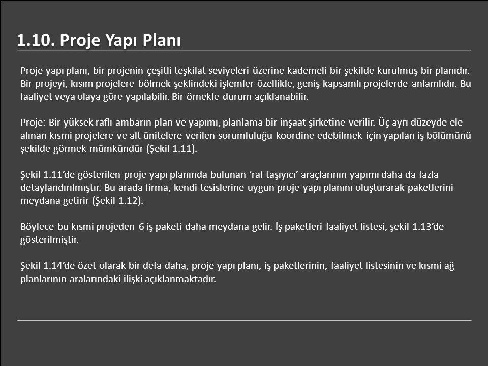 1.10. Proje Yapı Planı