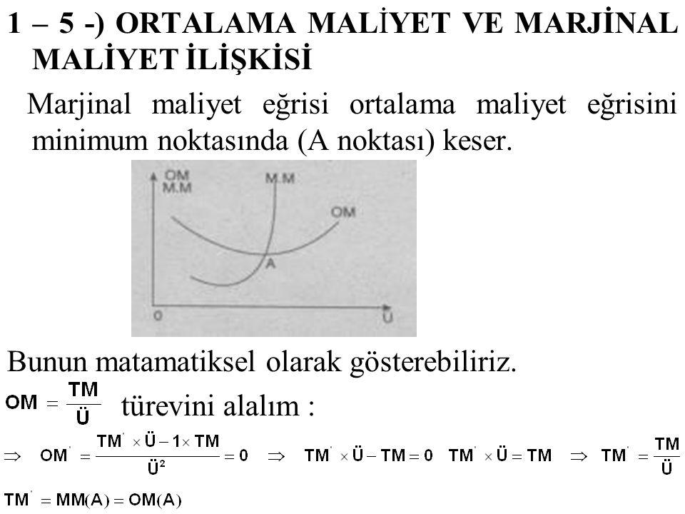 1 – 5 -) ORTALAMA MALİYET VE MARJİNAL MALİYET İLİŞKİSİ