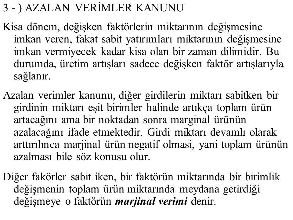 3 - ) AZALAN VERİMLER KANUNU