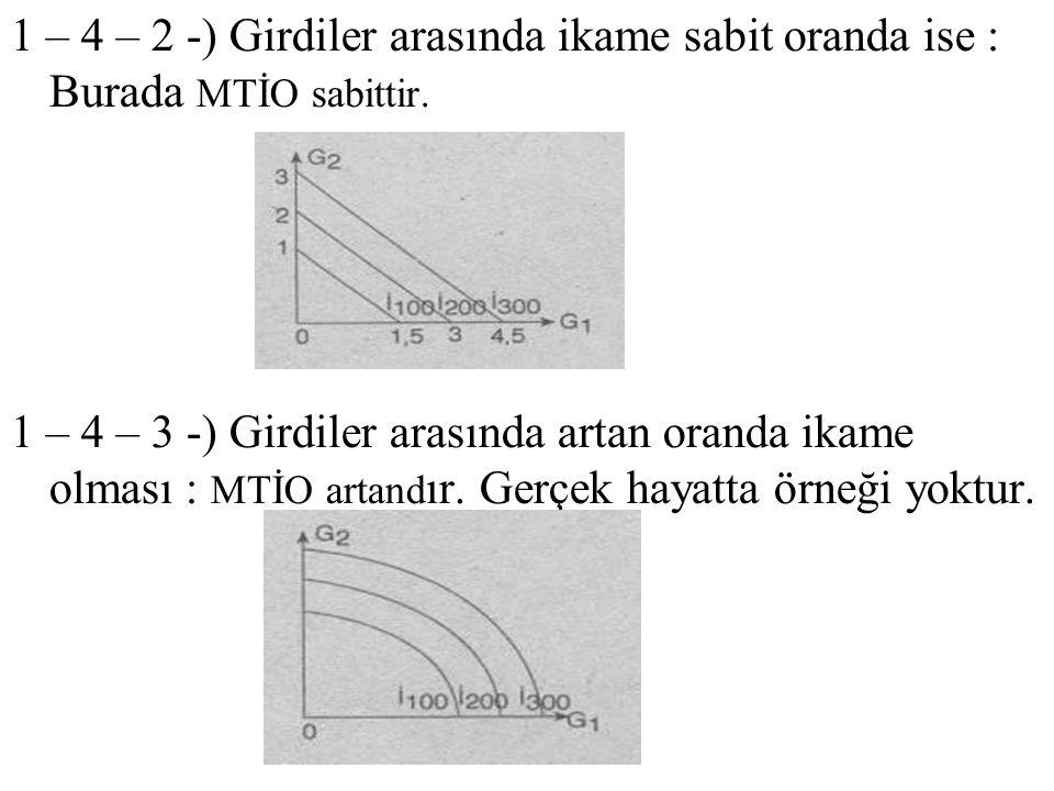 1 – 4 – 2 -) Girdiler arasında ikame sabit oranda ise : Burada MTİO sabittir.